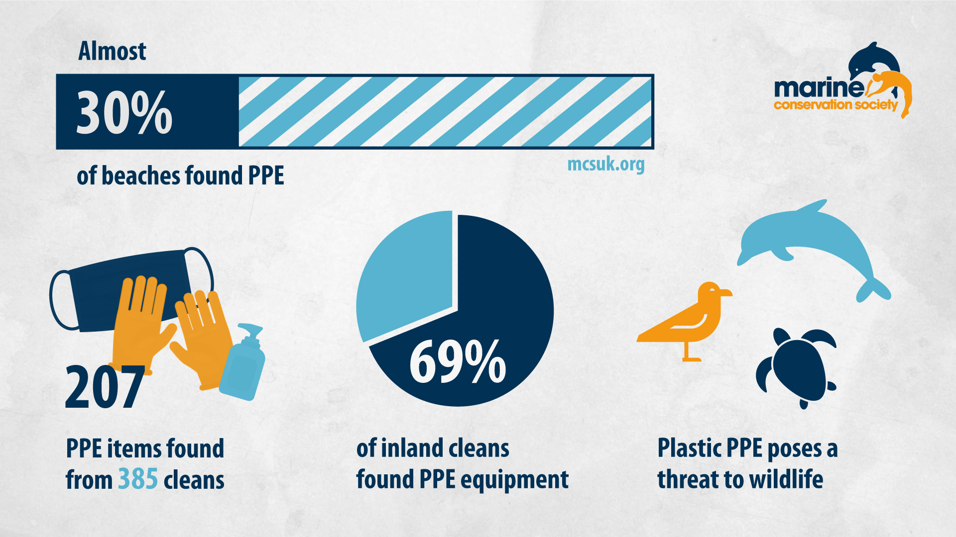 no-plastic pandemic